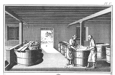 Leather tanning from Diderot's Encyclopaedia
