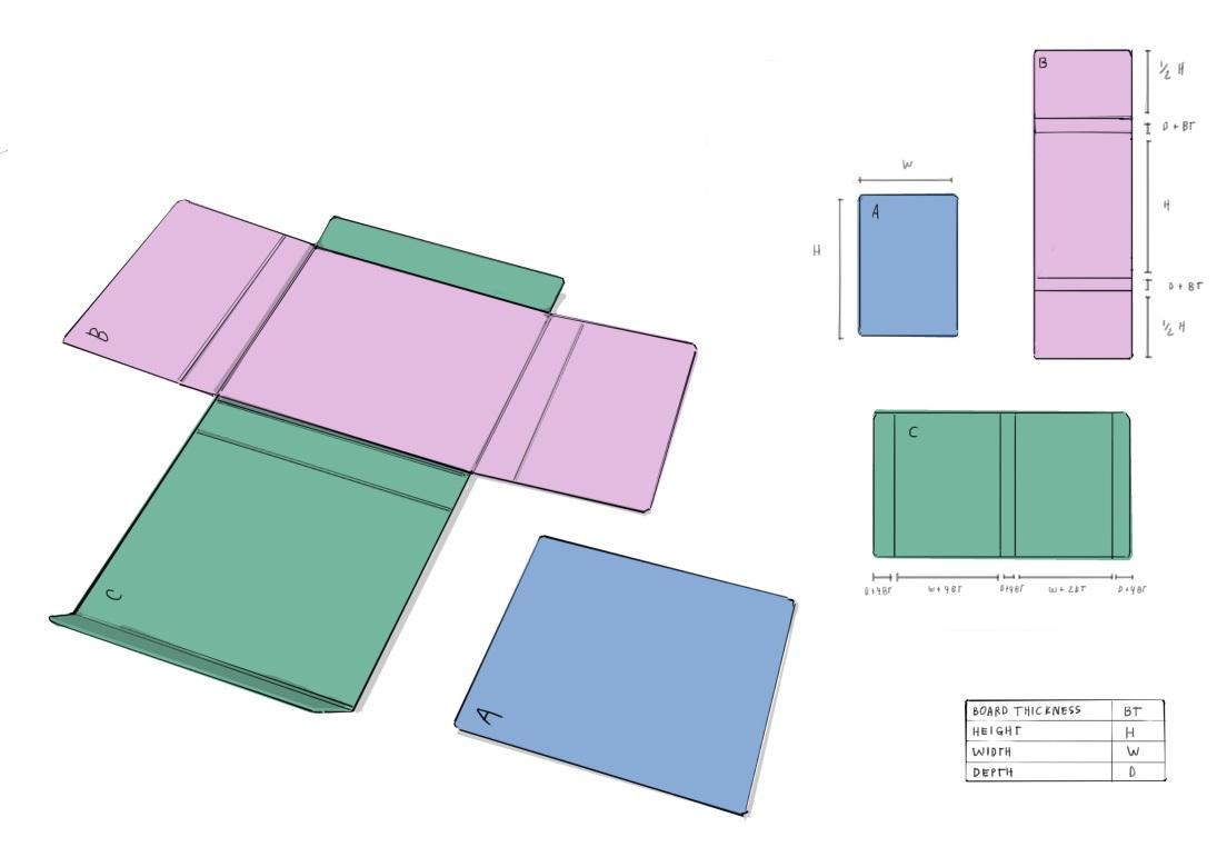Diagram of four flap enclosure